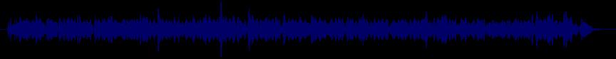 waveform of track #7302