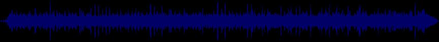 waveform of track #7304