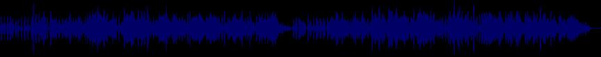 waveform of track #7323