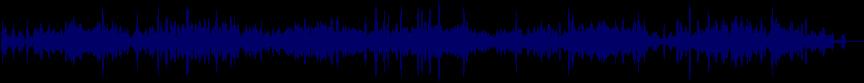 waveform of track #7334