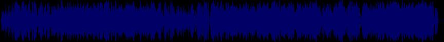 waveform of track #7350