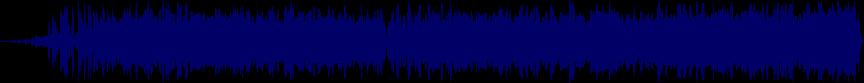 waveform of track #7351