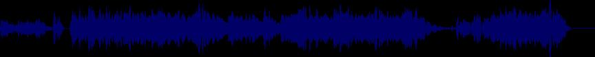 waveform of track #7354