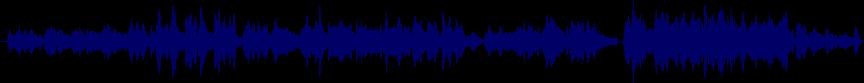 waveform of track #7387