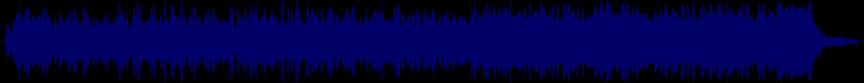 waveform of track #7393