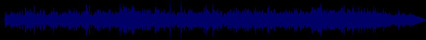 waveform of track #7394