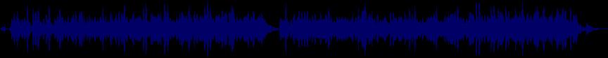 waveform of track #7395