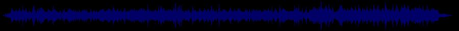 waveform of track #73015