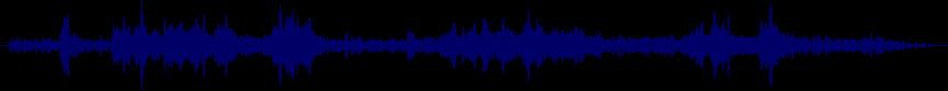 waveform of track #73027