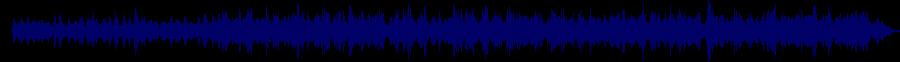 waveform of track #73028