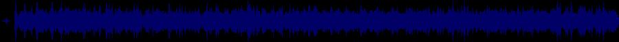 waveform of track #73035