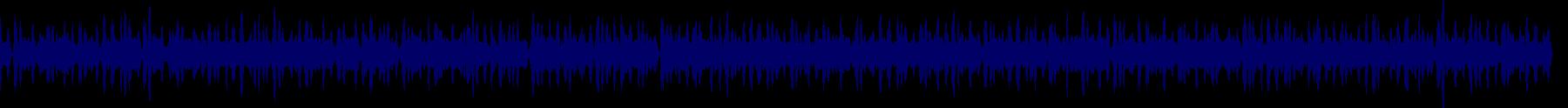 waveform of track #73037