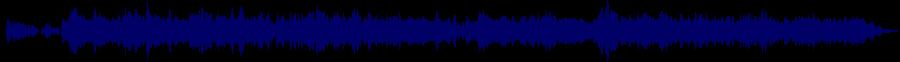 waveform of track #73041