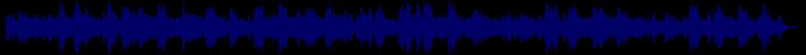 waveform of track #73068