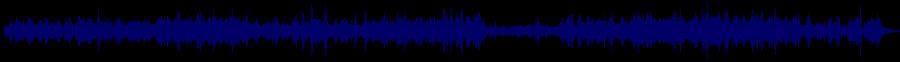 waveform of track #73101