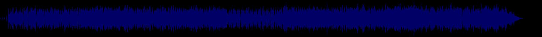 waveform of track #73114