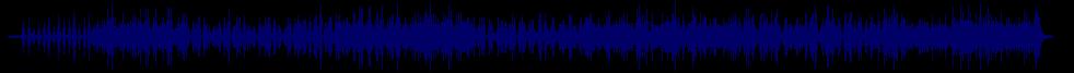 waveform of track #73121