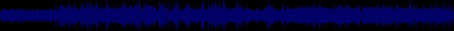 waveform of track #73131