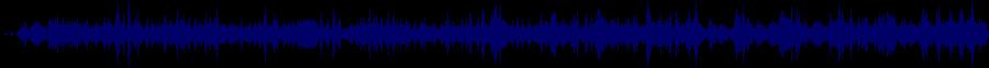 waveform of track #73187
