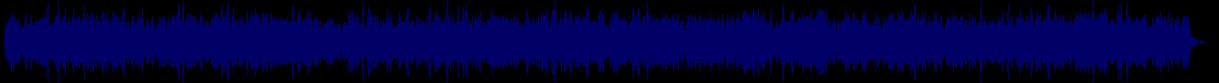waveform of track #73198