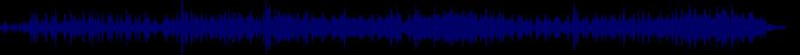 waveform of track #73199