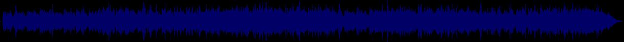 waveform of track #73201