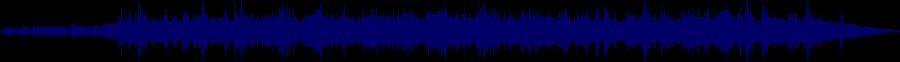 waveform of track #73218
