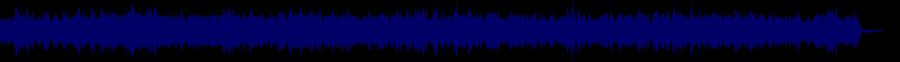 waveform of track #73266