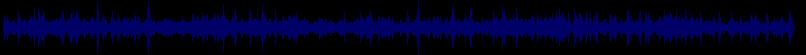 waveform of track #73291