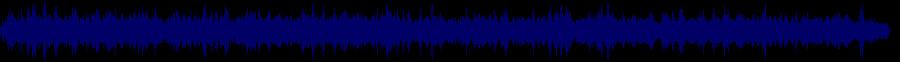 waveform of track #73293