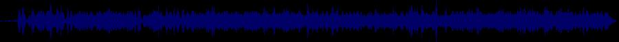 waveform of track #73580