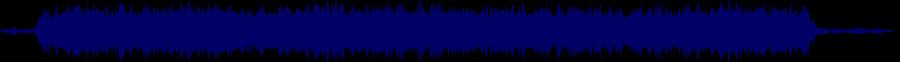 waveform of track #73616