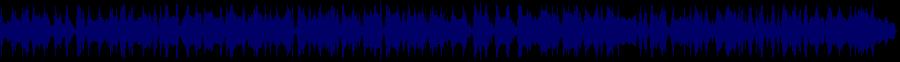 waveform of track #73643