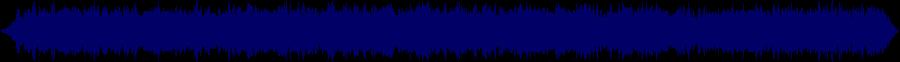 waveform of track #73684