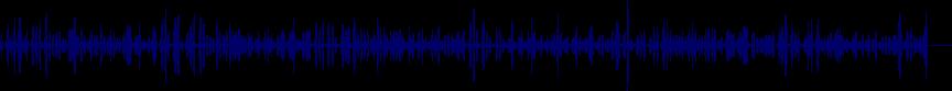 waveform of track #73704