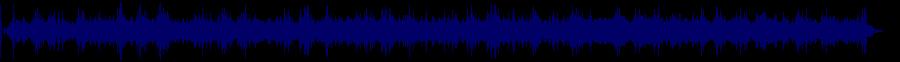 waveform of track #73765