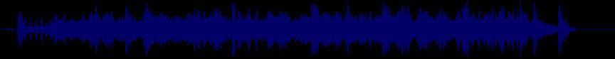 waveform of track #73786