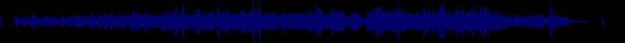 waveform of track #73839