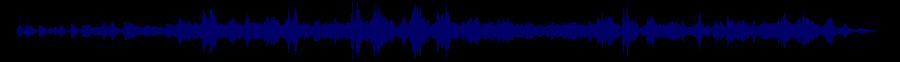 waveform of track #73853