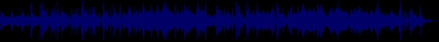 waveform of track #73928