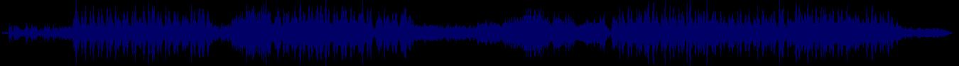 waveform of track #73932