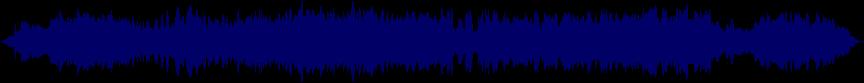 waveform of track #73939