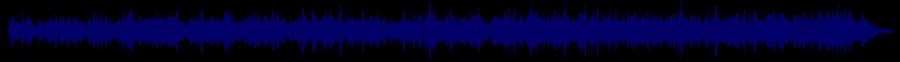 waveform of track #73987