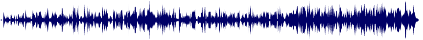 waveform of track #7418