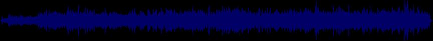 waveform of track #7436