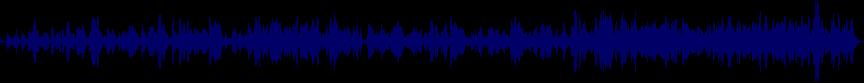 waveform of track #7438