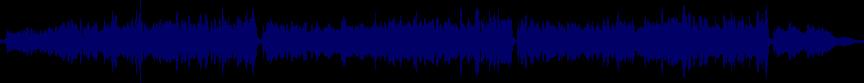 waveform of track #7449