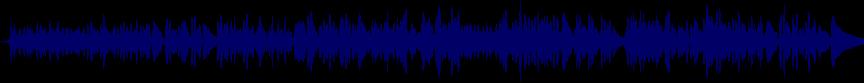 waveform of track #7476
