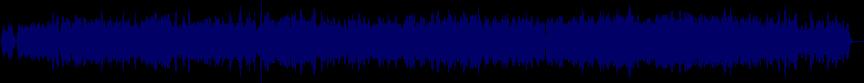 waveform of track #7483