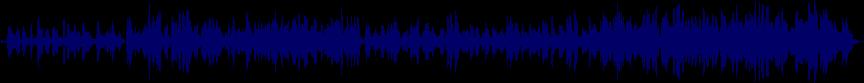 waveform of track #7490